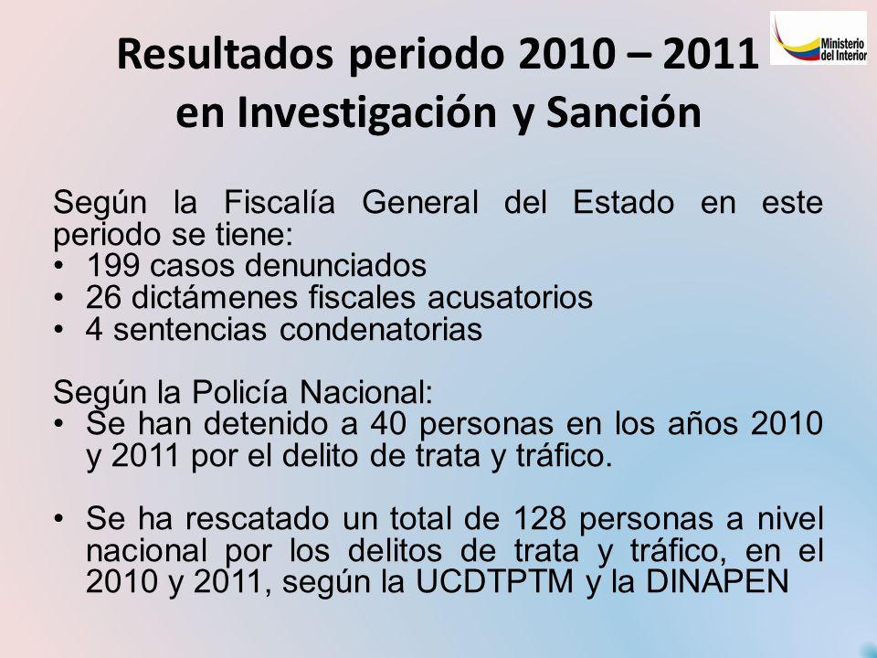 Resultados periodo 2010 – 2011 en Investigación y Sanción