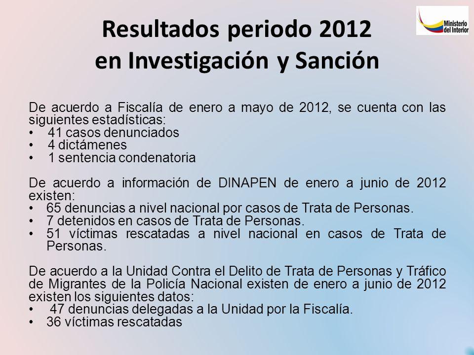 Resultados periodo 2012 en Investigación y Sanción