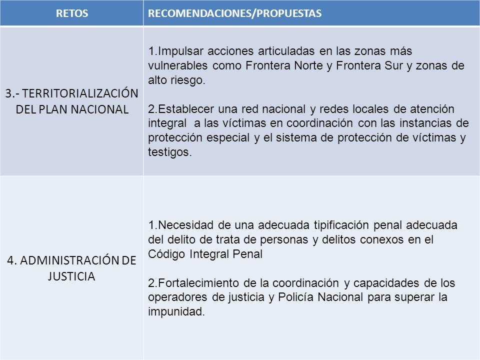 3.- TERRITORIALIZACIÓN DEL PLAN NACIONAL
