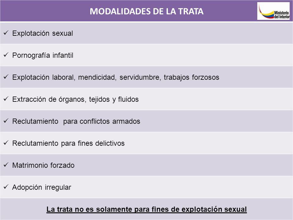 MODALIDADES DE LA TRATA