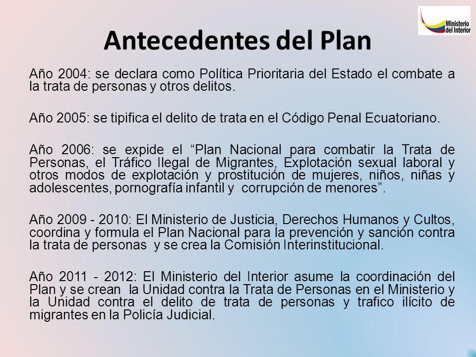 Antecedentes del Plan