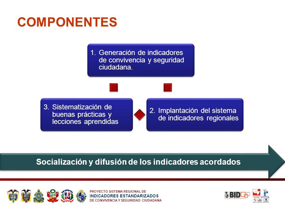Socialización y difusión de los indicadores acordados
