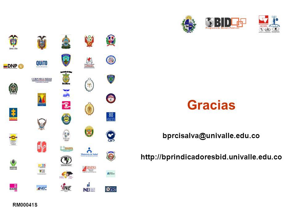 bprcisalva@univalle.edu.co http://bprindicadoresbid.univalle.edu.co
