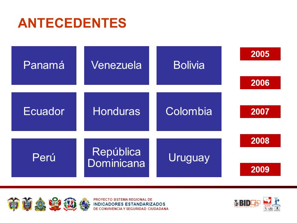 ANTECEDENTES 2005 2006 2007 2008 2009 Panamá Venezuela Bolivia Ecuador