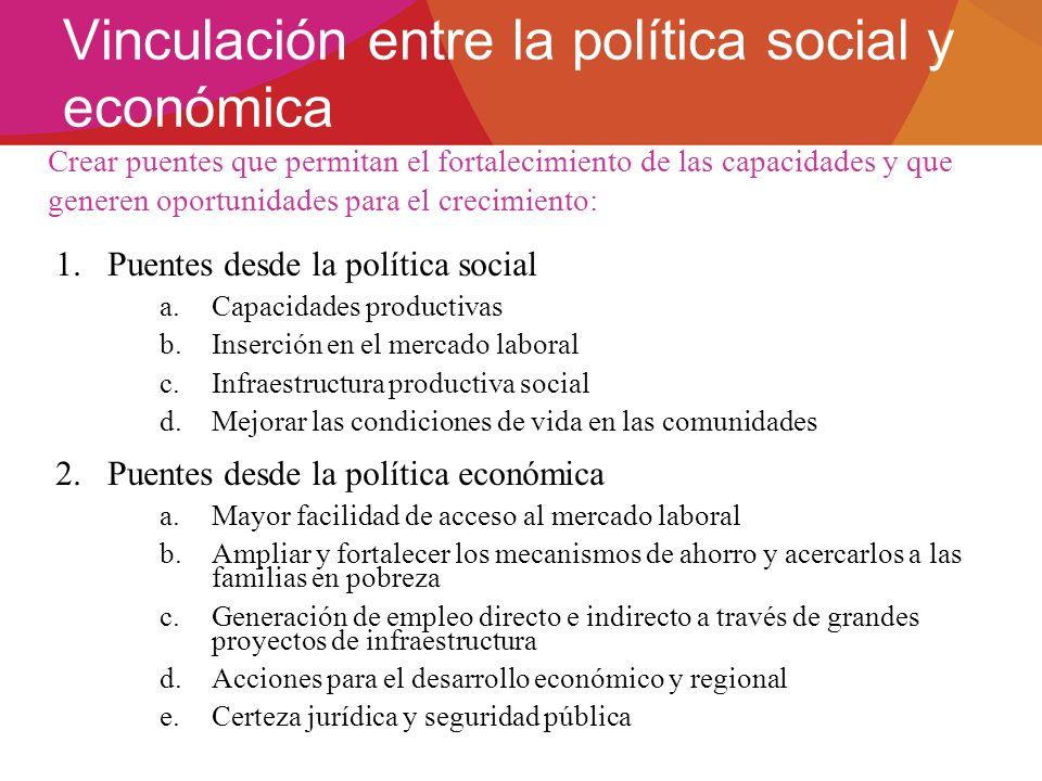 Vinculación entre la política social y económica
