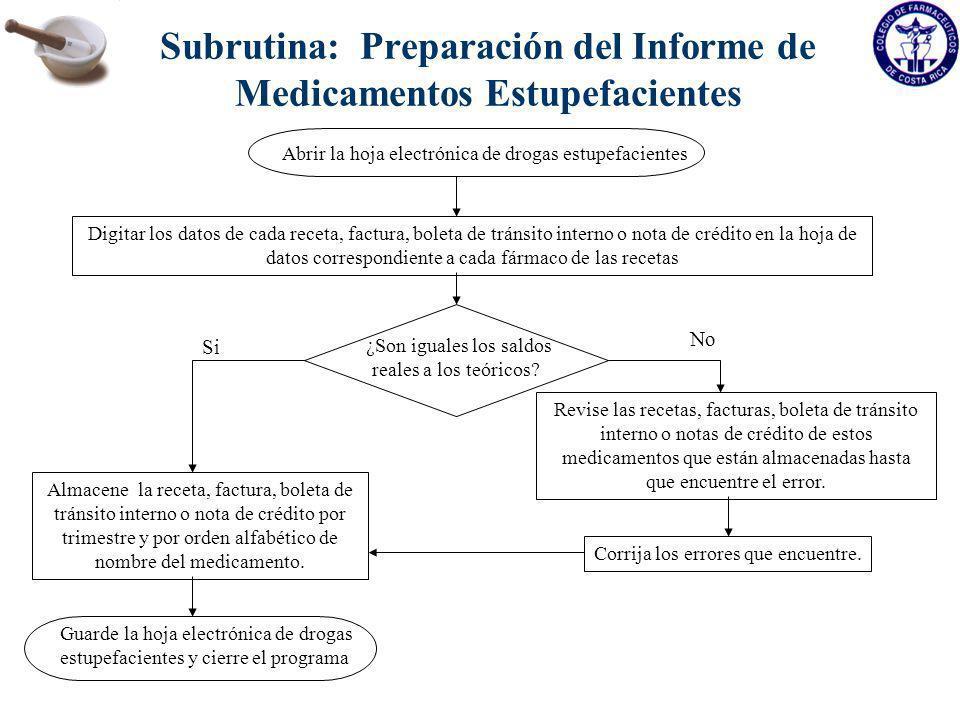 Subrutina: Preparación del Informe de Medicamentos Estupefacientes