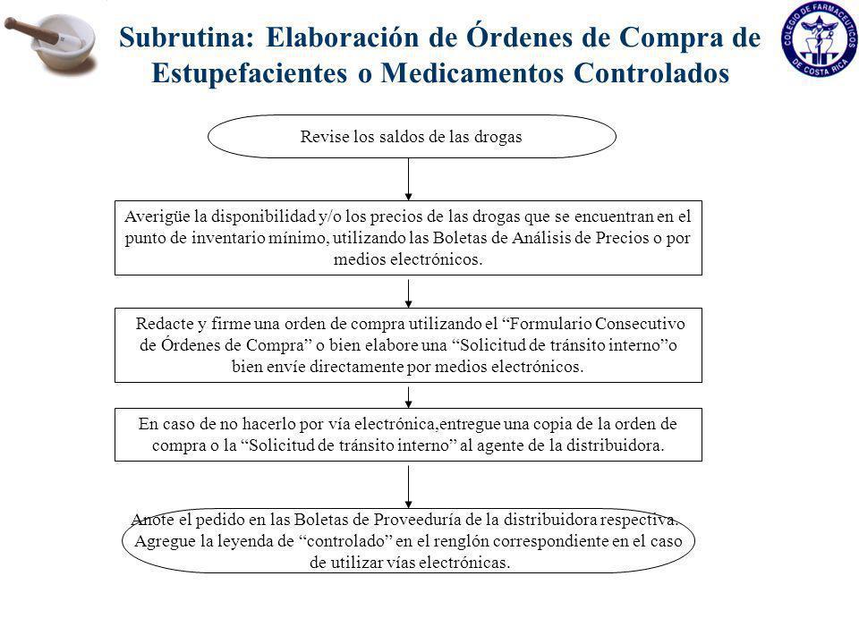 Subrutina: Elaboración de Órdenes de Compra de Estupefacientes o Medicamentos Controlados