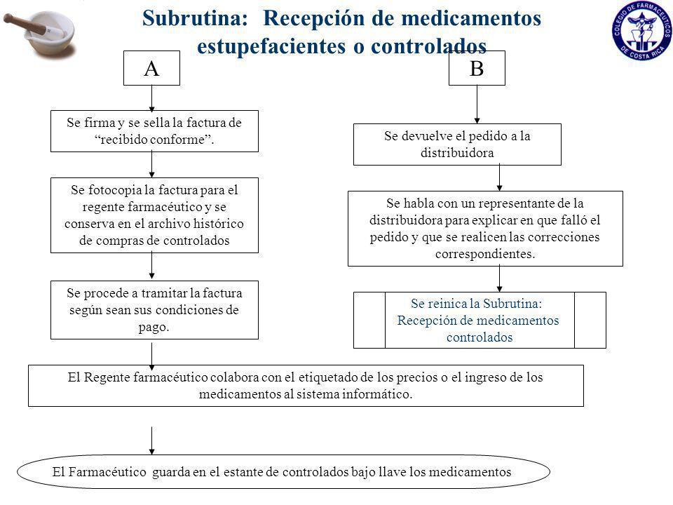 Subrutina: Recepción de medicamentos estupefacientes o controlados