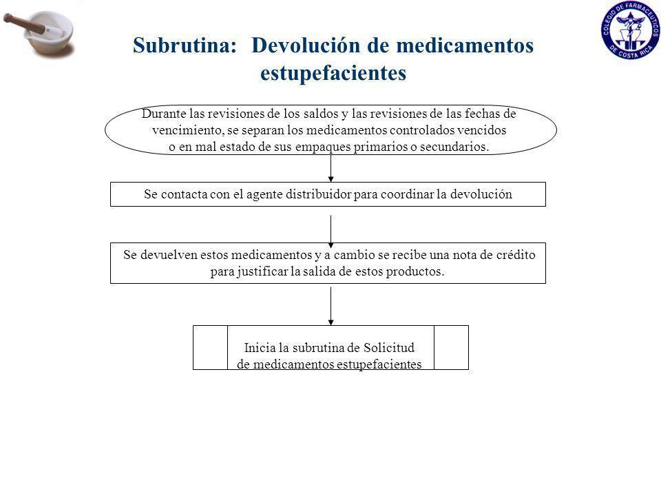 Subrutina: Devolución de medicamentos estupefacientes