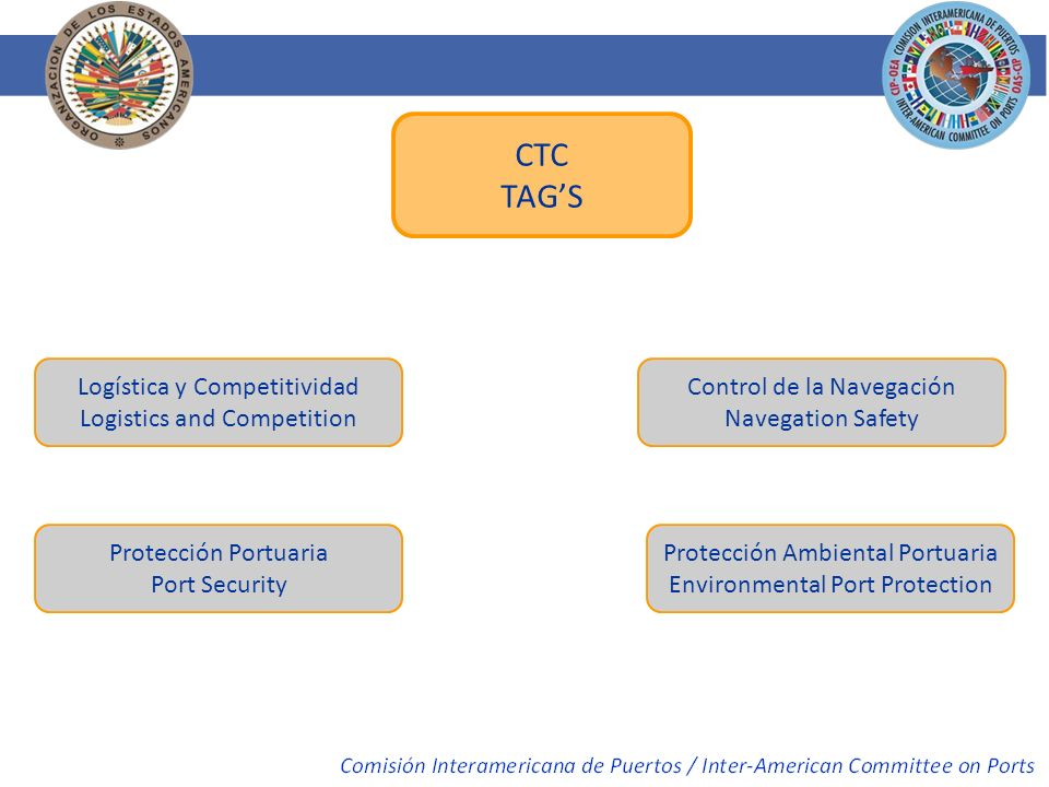 CTC TAG'S Logística y Competitividad Logistics and Competition
