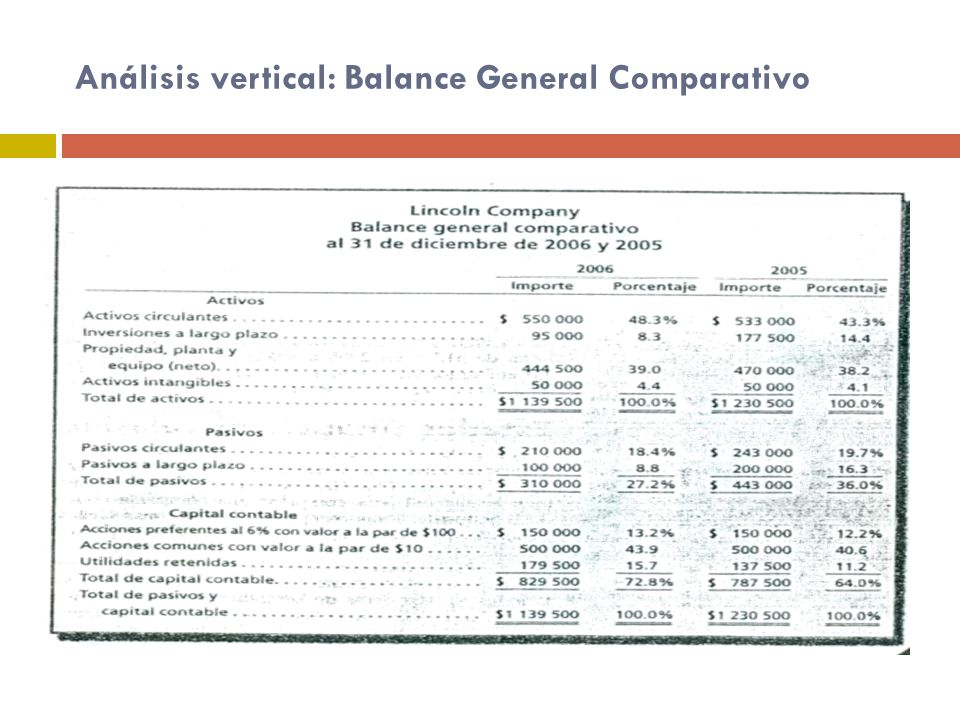 Universidad de san martin de porres ppt video online for Analisis de balances