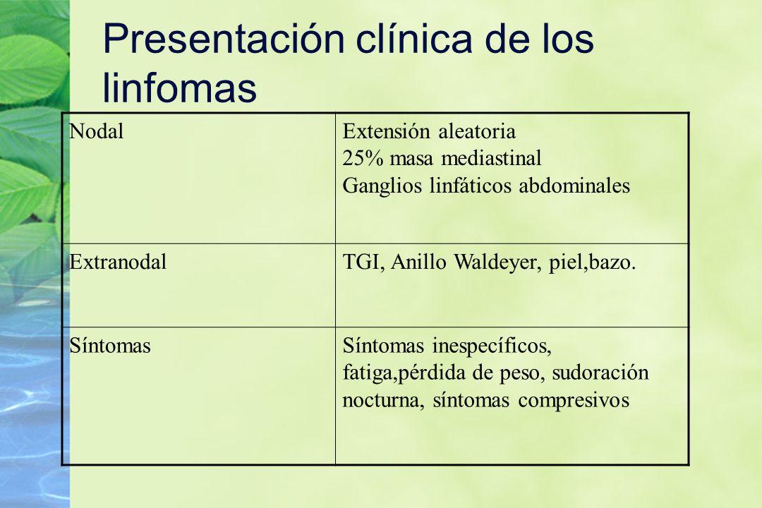 Presentación clínica de los linfomas