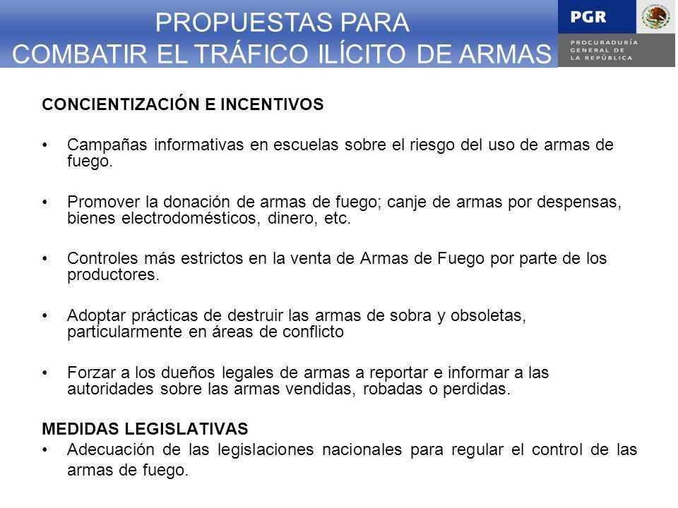 COMBATIR EL TRÁFICO ILÍCITO DE ARMAS
