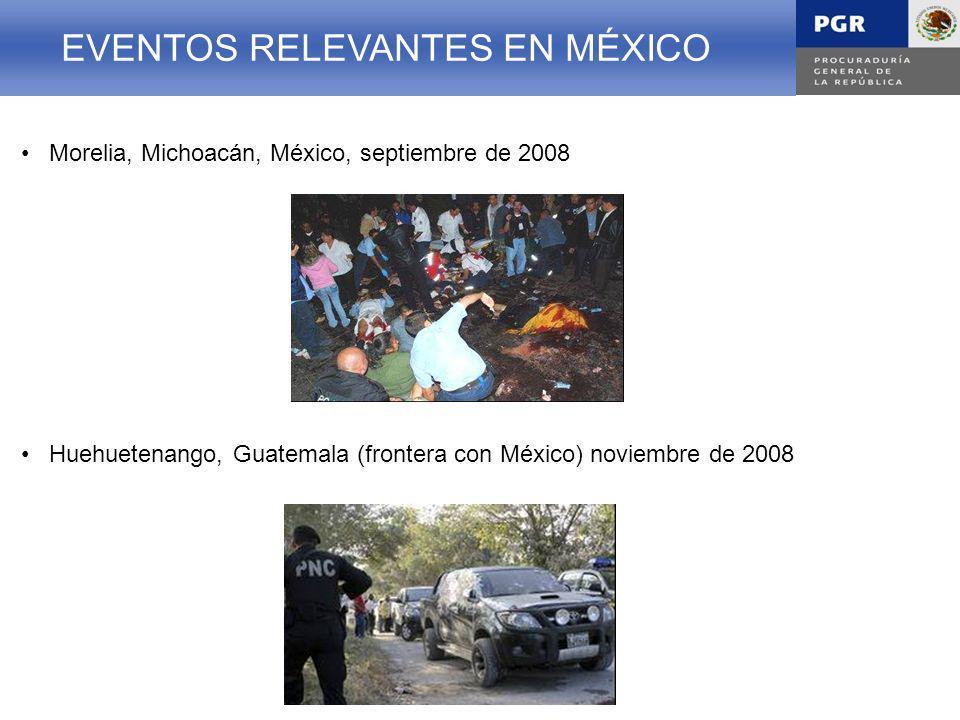 EVENTOS RELEVANTES EN MÉXICO EVENTOS RELEVANTES EN MÉXICO