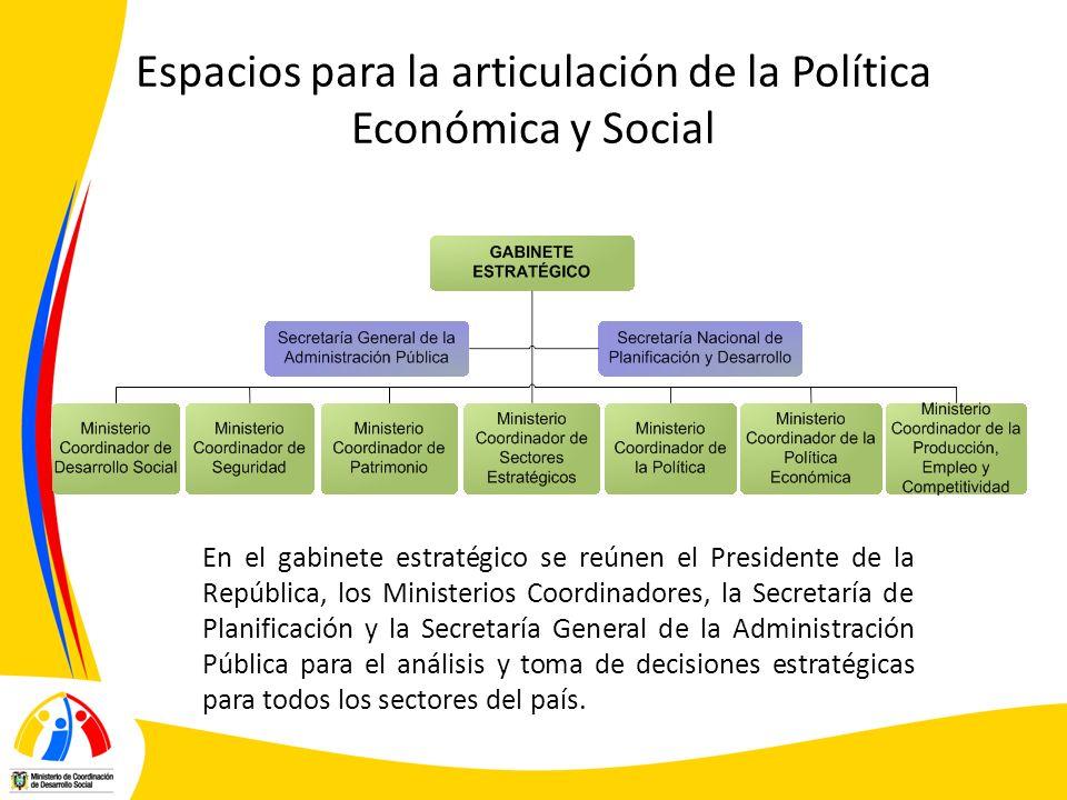Espacios para la articulación de la Política Económica y Social