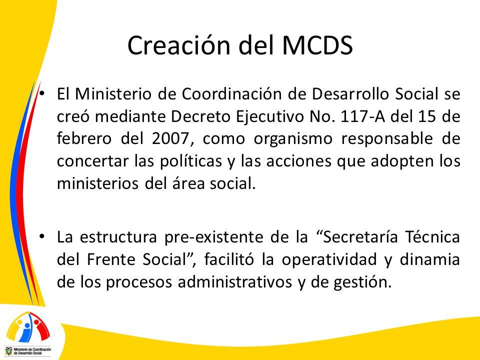 Creación del MCDS