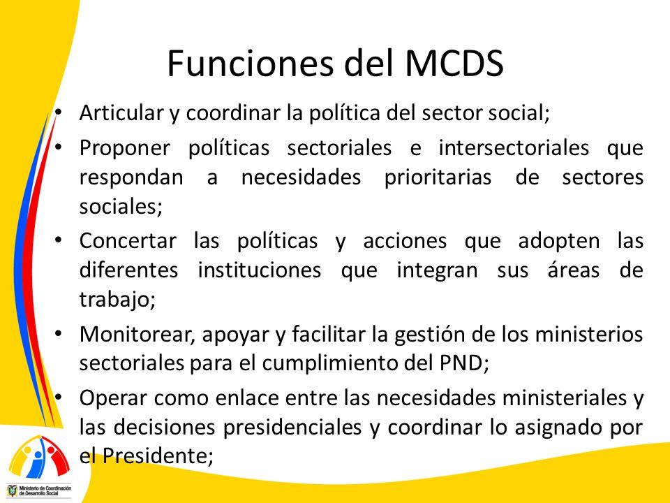 Funciones del MCDS Articular y coordinar la política del sector social;