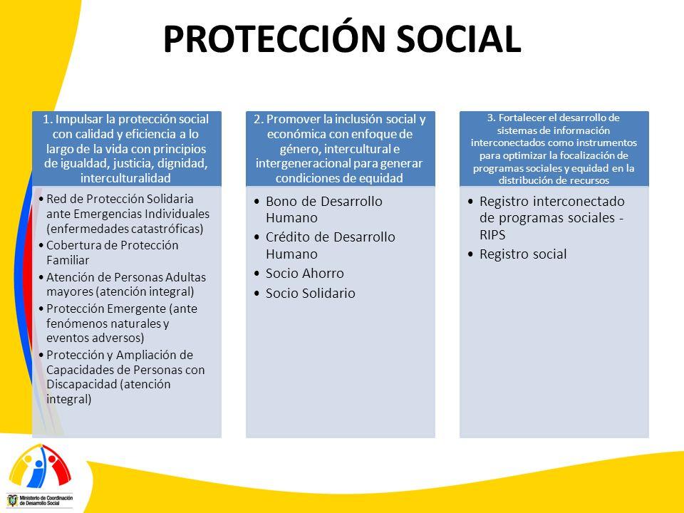 PROTECCIÓN SOCIAL Bono de Desarrollo Humano