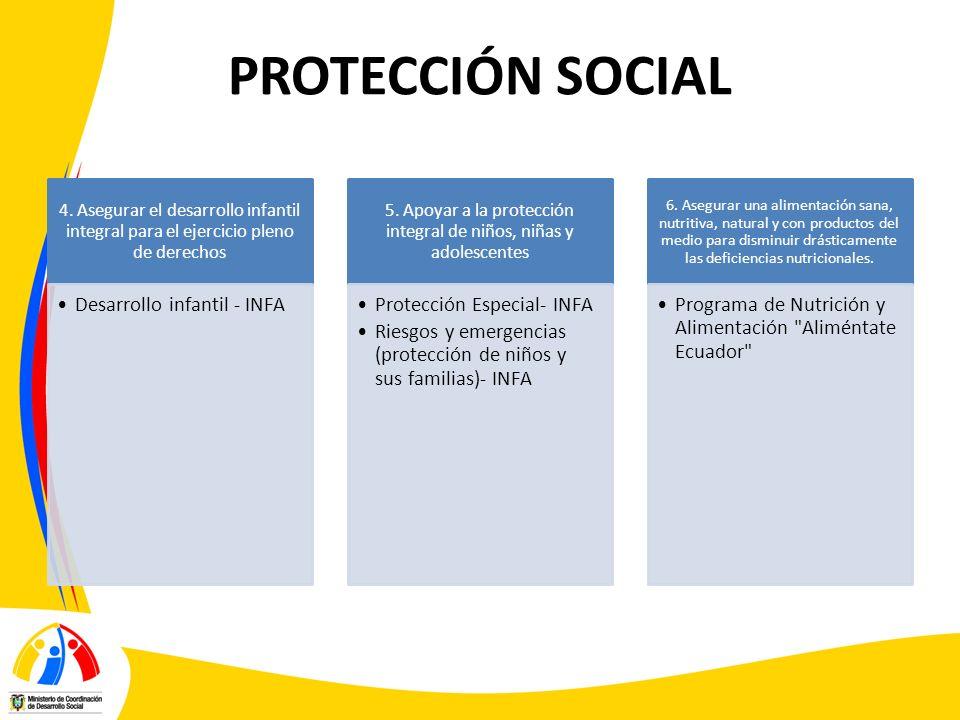 5. Apoyar a la protección integral de niños, niñas y adolescentes