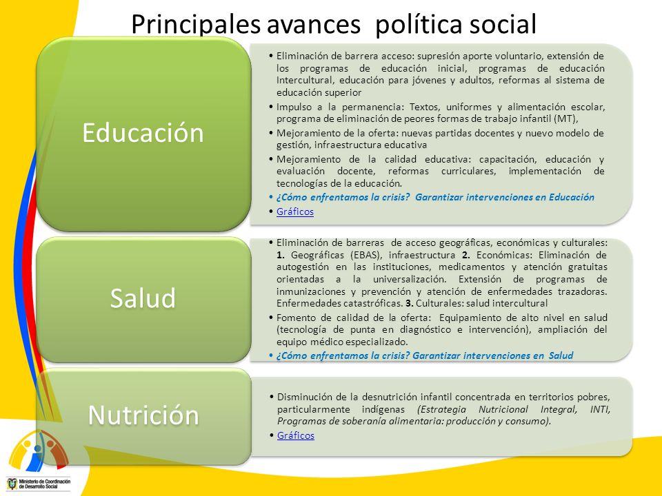 Principales avances política social