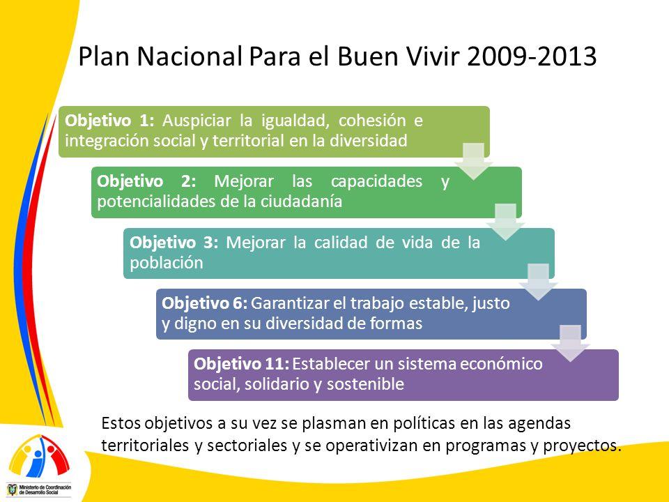 Plan Nacional Para el Buen Vivir 2009-2013