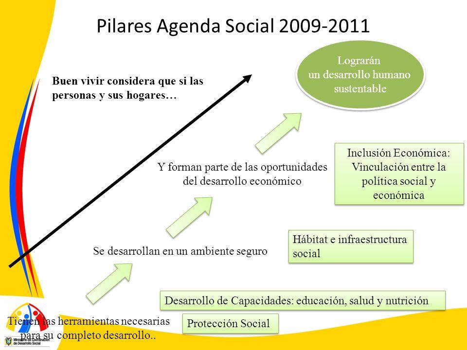 Pilares Agenda Social 2009-2011