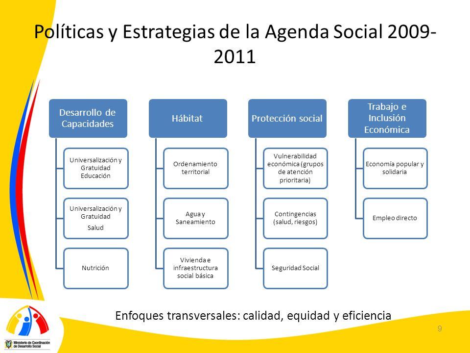 Políticas y Estrategias de la Agenda Social 2009-2011