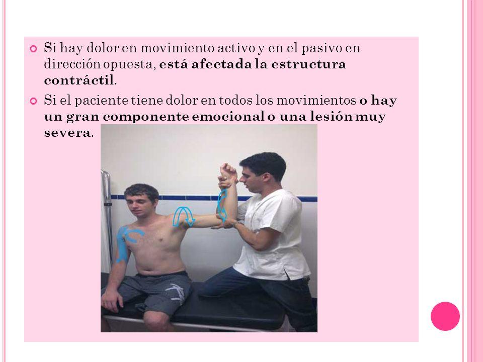 Si hay dolor en movimiento activo y en el pasivo en dirección opuesta, está afectada la estructura contráctil.