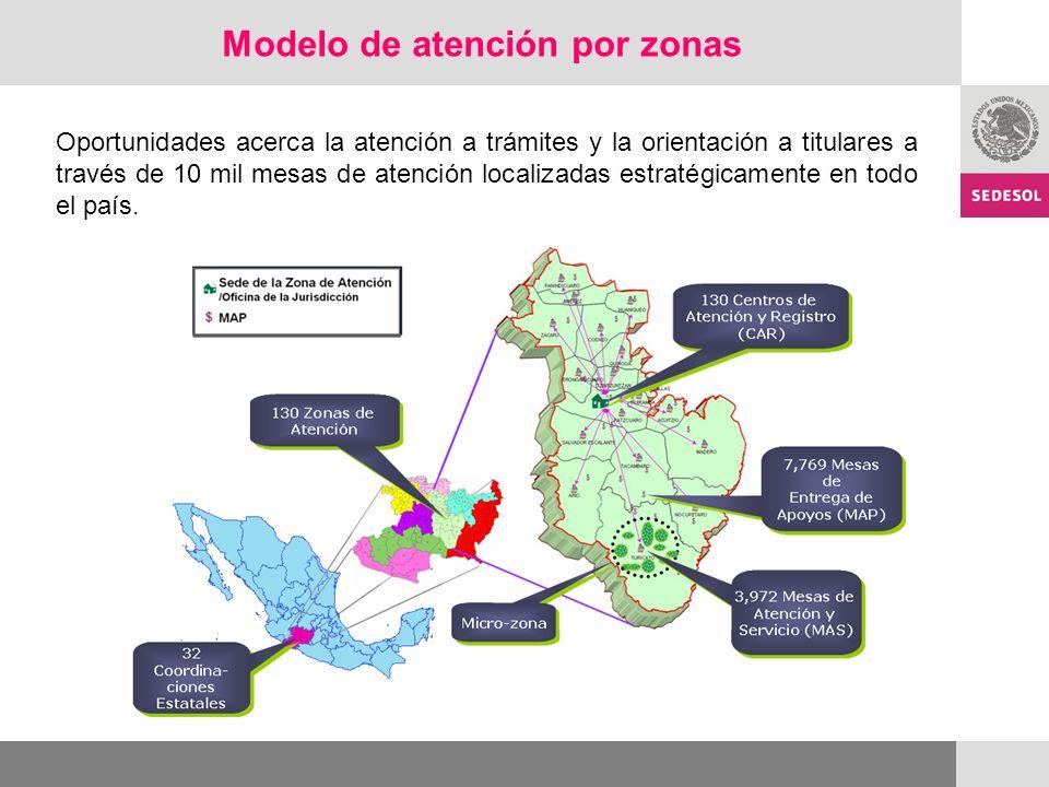 Modelo de atención por zonas