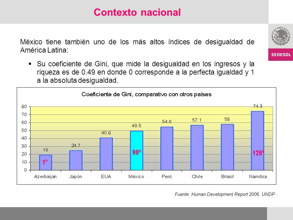 Contexto nacional México tiene también uno de los más altos índices de desigualdad de América Latina: