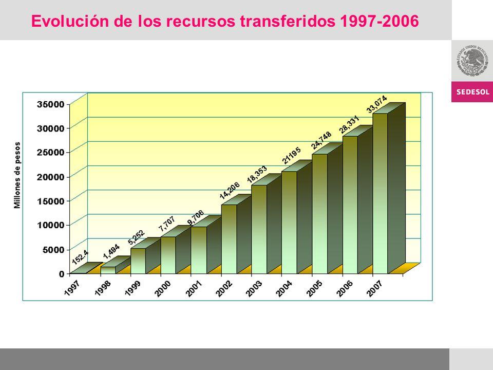 Evolución de los recursos transferidos 1997-2006