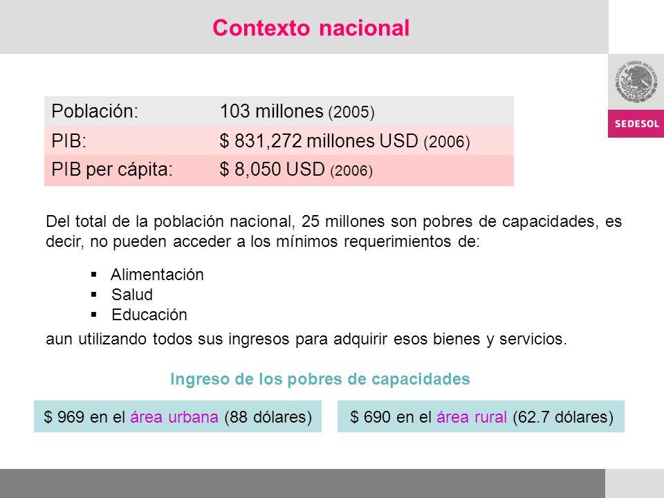 Contexto nacional Población: 103 millones (2005) PIB: