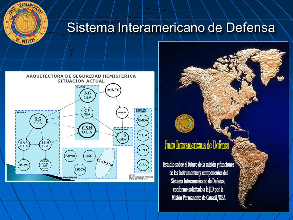Sistema Interamericano de Defensa