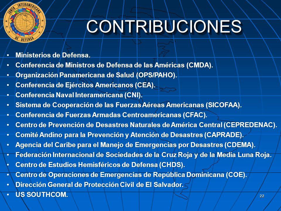 CONTRIBUCIONES Ministerios de Defensa.