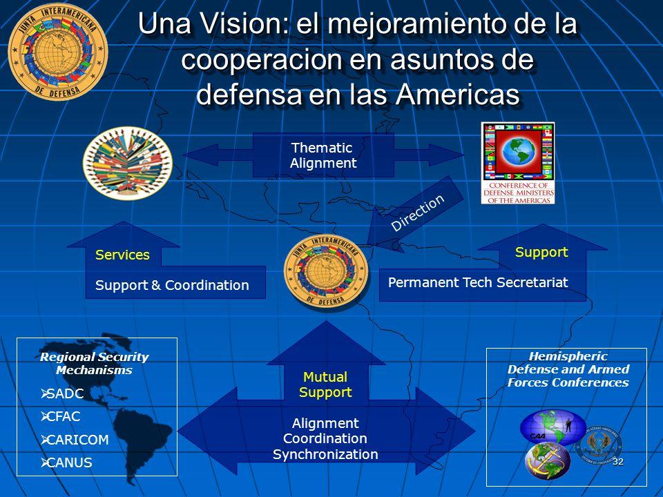Una Vision: el mejoramiento de la cooperacion en asuntos de defensa en las Americas