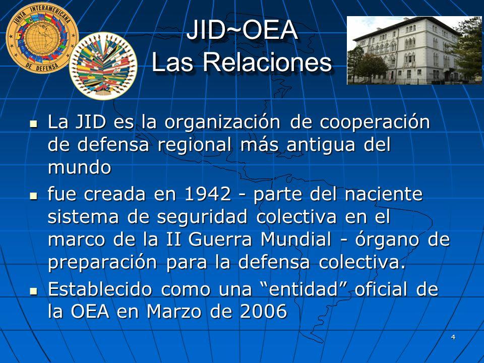 JID~OEA Las Relaciones