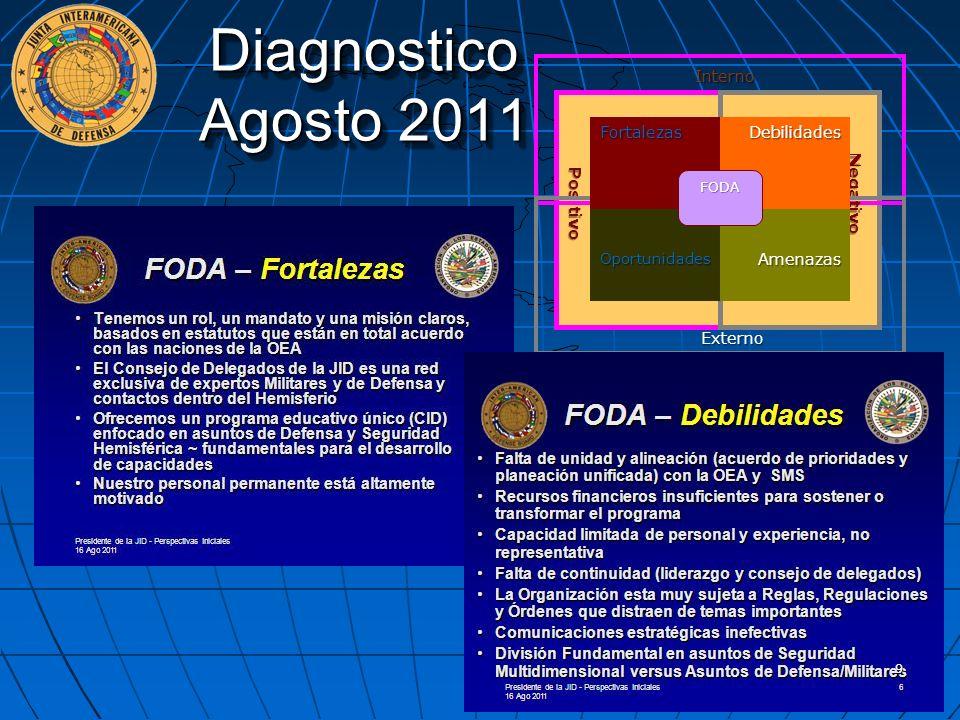 Diagnostico Agosto 2011 Externo Interno Positivo Negativo Fortalezas