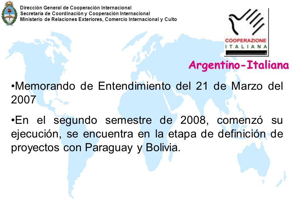 Memorando de Entendimiento del 21 de Marzo del 2007