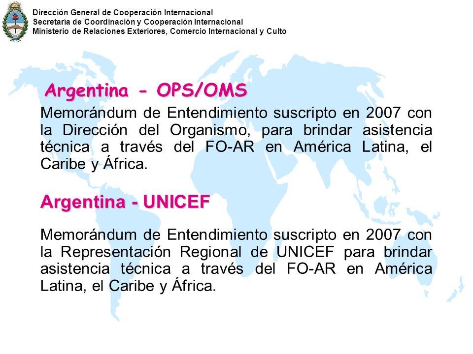 Argentina - OPS/OMS Argentina - UNICEF