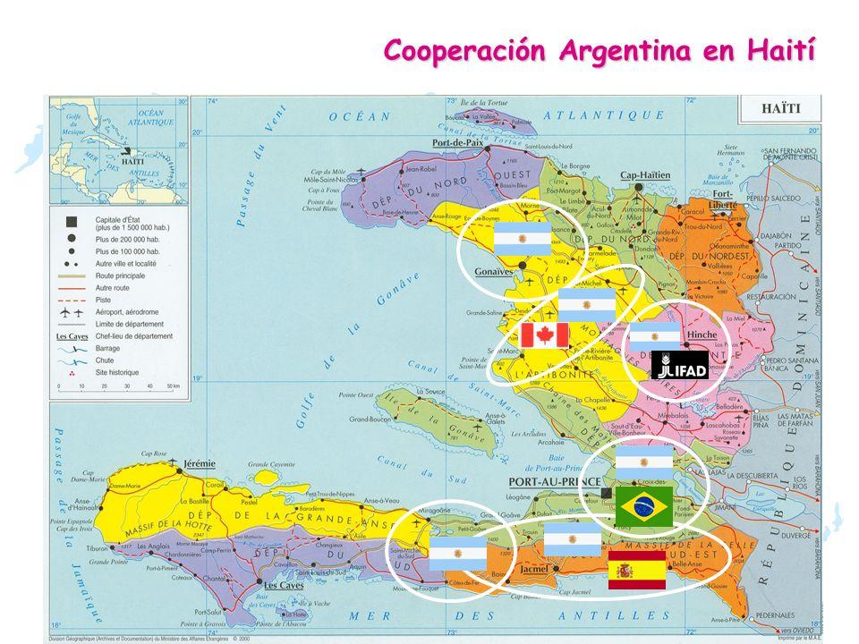 Cooperación Argentina en Haití