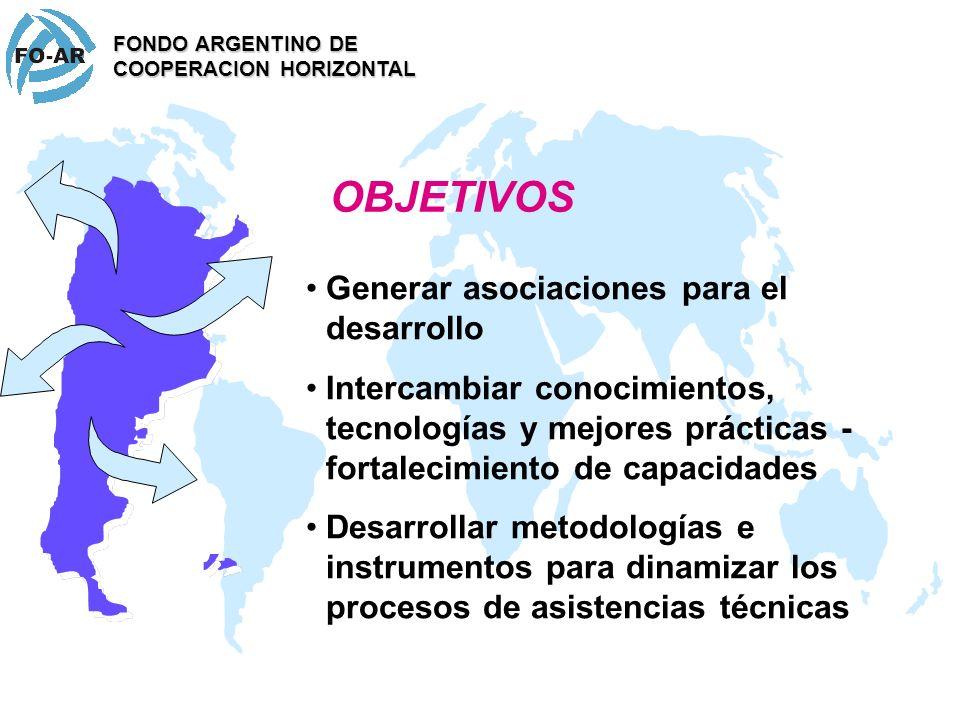 OBJETIVOS Generar asociaciones para el desarrollo