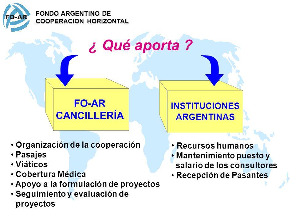 INSTITUCIONES ARGENTINAS