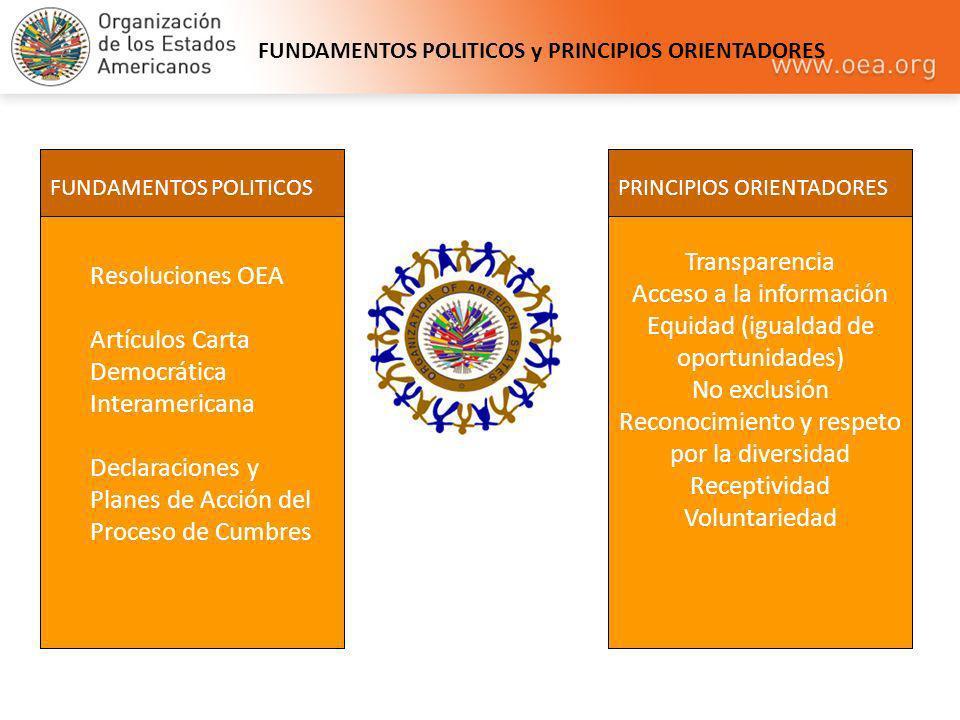 FUNDAMENTOS POLITICOS y PRINCIPIOS ORIENTADORES