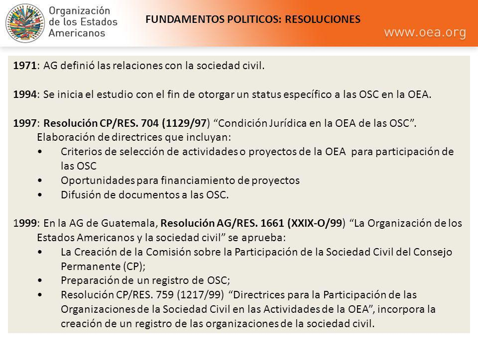 FUNDAMENTOS POLITICOS: RESOLUCIONES