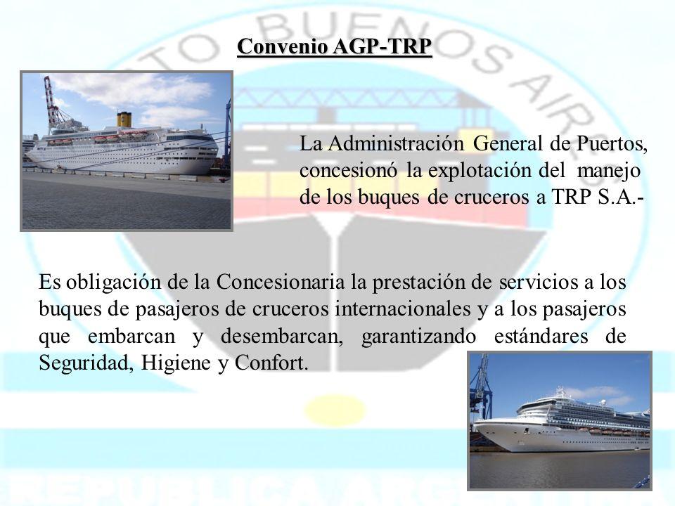 Convenio AGP-TRPLa Administración General de Puertos, concesionó la explotación del manejo de los buques de cruceros a TRP S.A.-