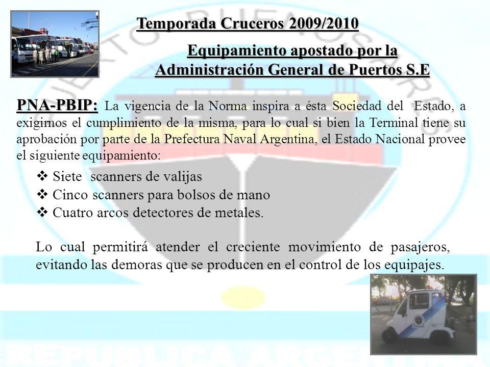 Equipamiento apostado por la Administración General de Puertos S.E