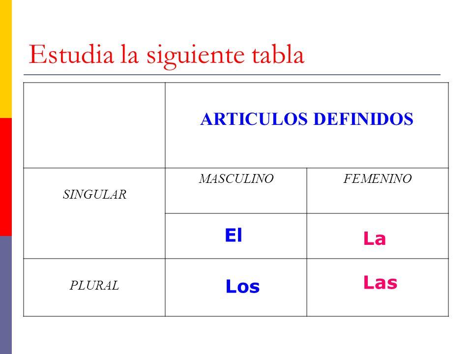 Estudia la siguiente tabla