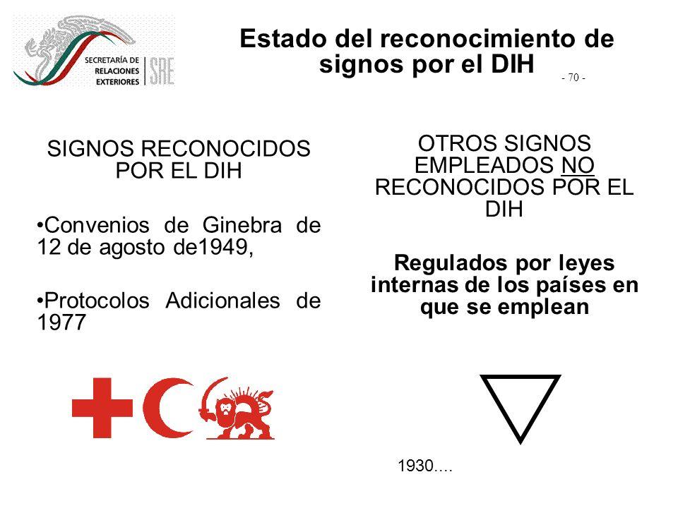 Estado del reconocimiento de signos por el DIH