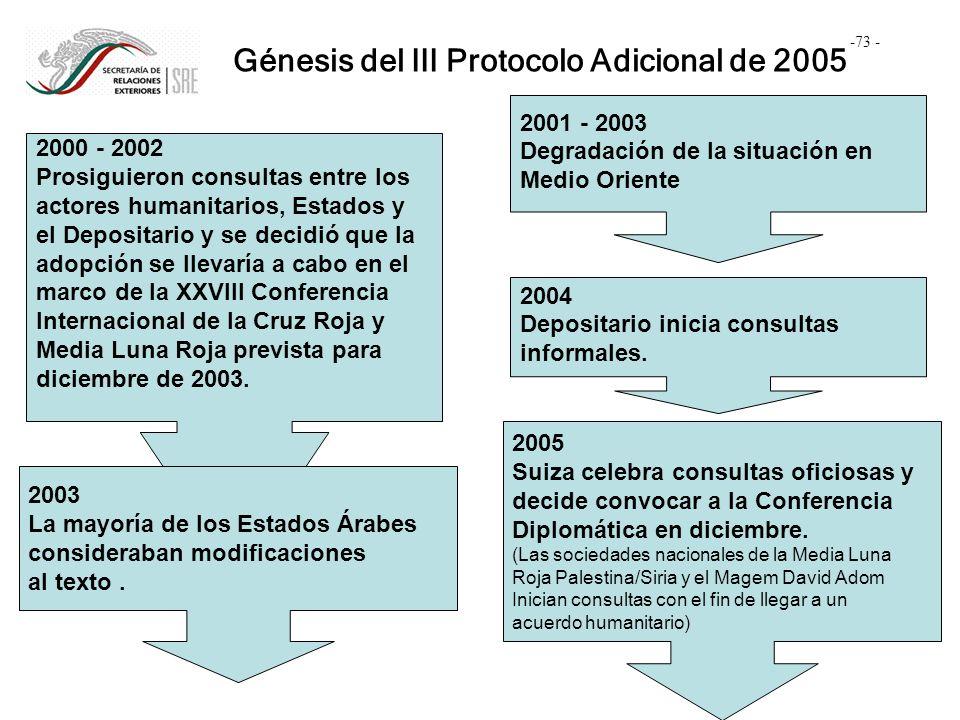 Génesis del III Protocolo Adicional de 2005