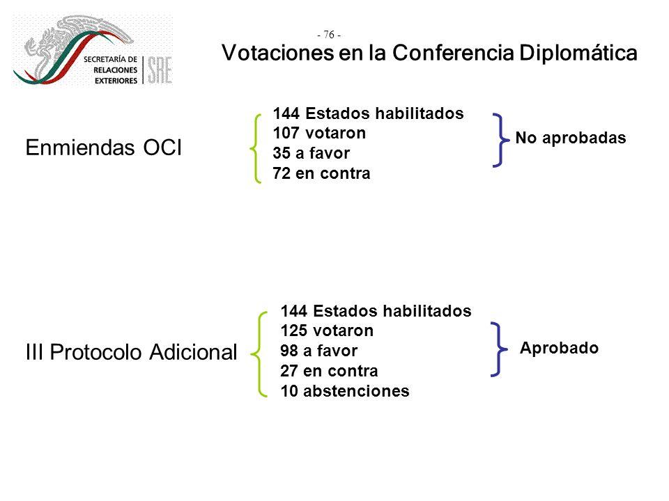 Votaciones en la Conferencia Diplomática